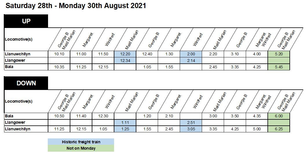 August 2021 Mini Gala Timetable